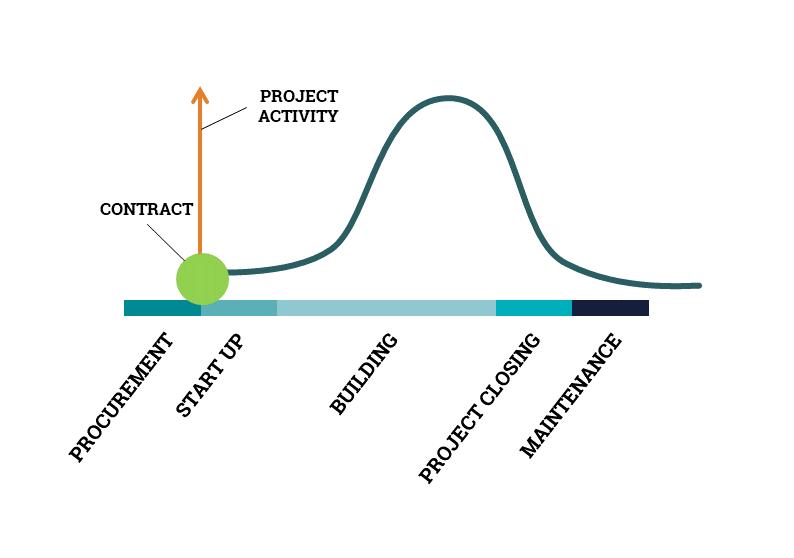 Hexatronic-project-activity